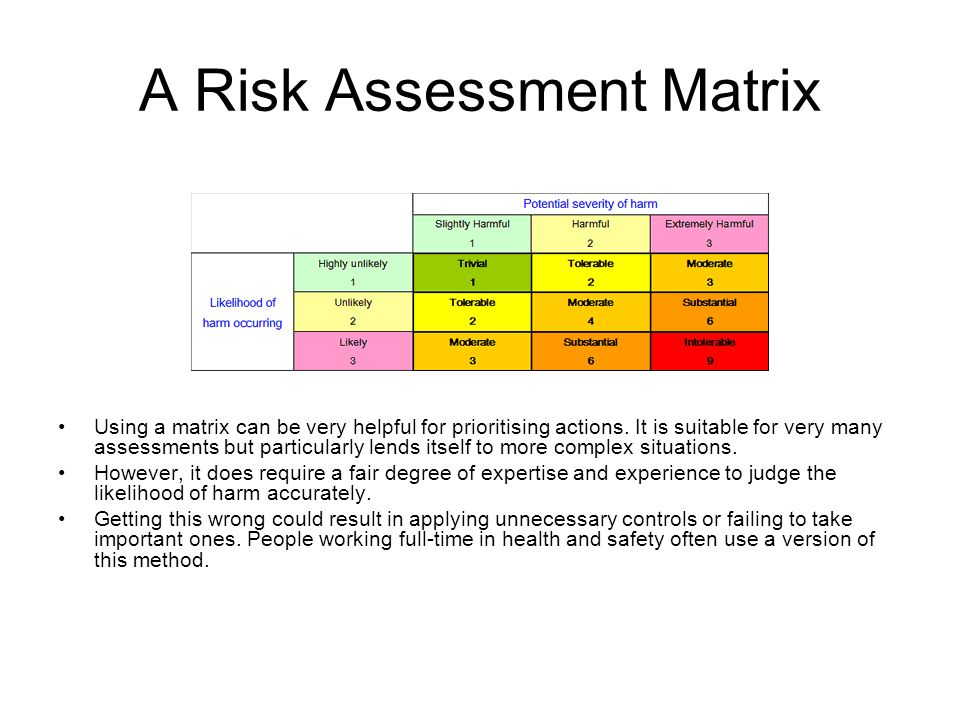 A Risk Assessment Matrix Using a matrix can be very helpful for prioritising actions.