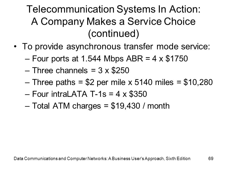 Data Communications and Computer Networks: A Business User s Approach, Sixth Edition69 Telecommunication Systems In Action: A Company Makes a Service Choice (continued) To provide asynchronous transfer mode service: –Four ports at 1.544 Mbps ABR = 4 x $1750 –Three channels = 3 x $250 –Three paths = $2 per mile x 5140 miles = $10,280 –Four intraLATA T-1s = 4 x $350 –Total ATM charges = $19,430 / month