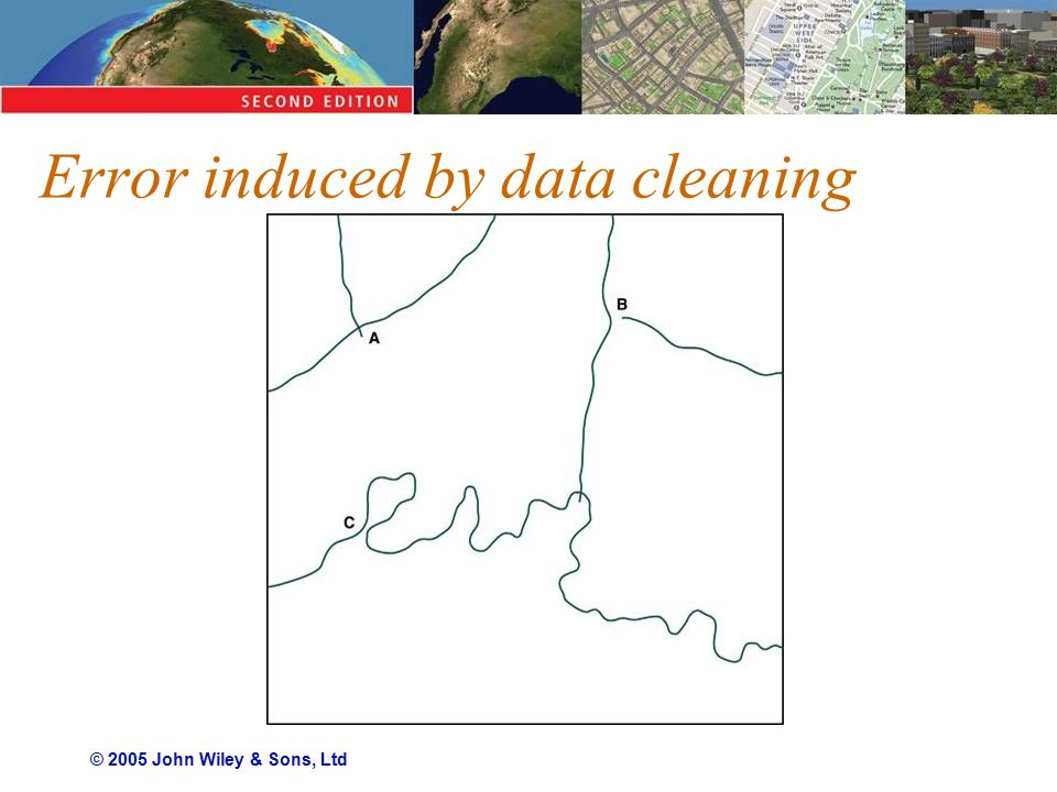 © 2005 John Wiley & Sons, Ltd Error induced by data cleaning