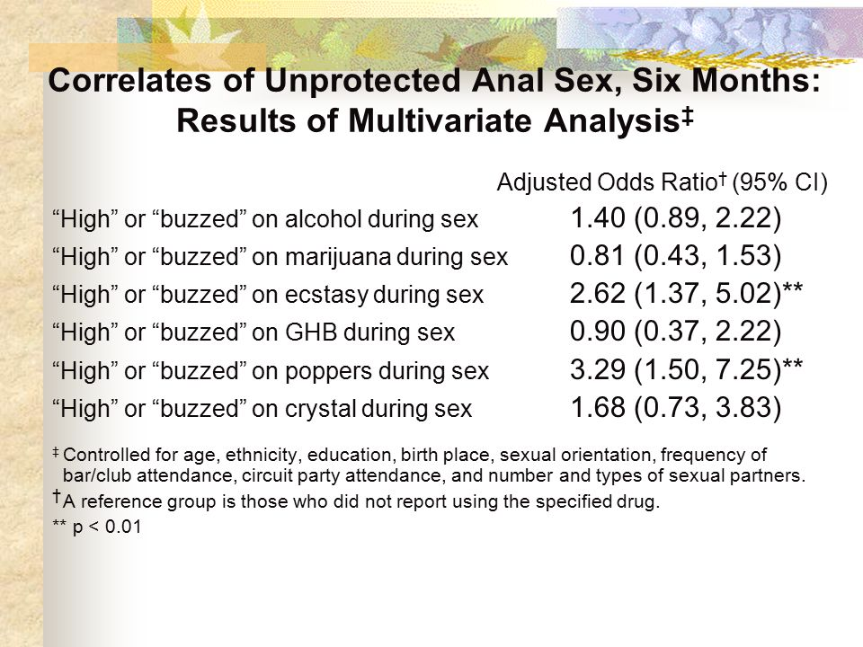 Correlates of Unprotected Anal Sex, Six Months: Results of Multivariate Analysis ‡ Adjusted Odds Ratio † (95% CI) High or buzzed on alcohol during sex 1.40 (0.89, 2.22) High or buzzed on marijuana during sex 0.81 (0.43, 1.53) High or buzzed on ecstasy during sex 2.62 (1.37, 5.02)** High or buzzed on GHB during sex 0.90 (0.37, 2.22) High or buzzed on poppers during sex 3.29 (1.50, 7.25)** High or buzzed on crystal during sex 1.68 (0.73, 3.83) ‡ Controlled for age, ethnicity, education, birth place, sexual orientation, frequency of bar/club attendance, circuit party attendance, and number and types of sexual partners.
