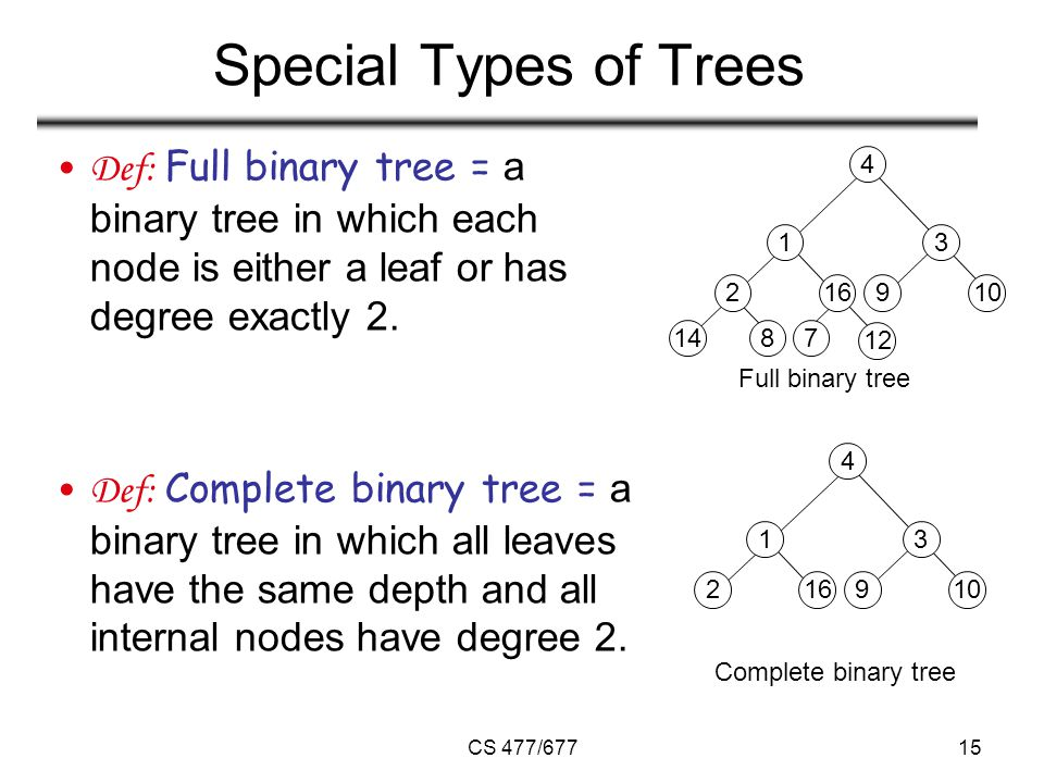 CS 477/67715 Special Types of Trees Def: Full binary tree = a binary tree in which each node is either a leaf or has degree exactly 2.