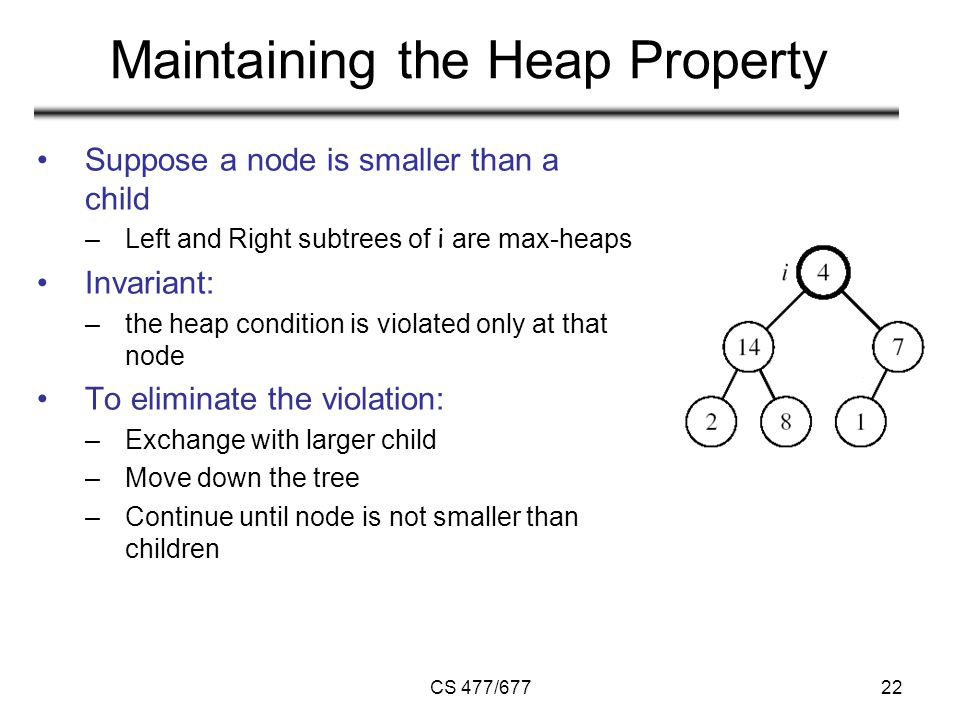 CS 477/67722 Maintaining the Heap Property Suppose a node is smaller than a child –Left and Right subtrees of i are max-heaps Invariant: –the heap condition is violated only at that node To eliminate the violation: –Exchange with larger child –Move down the tree –Continue until node is not smaller than children