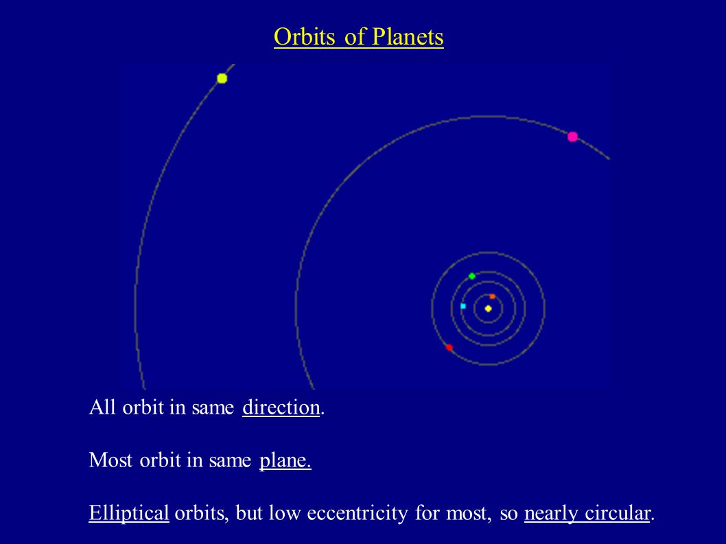 Orbits of Planets All orbit in same direction. Most orbit in same plane.