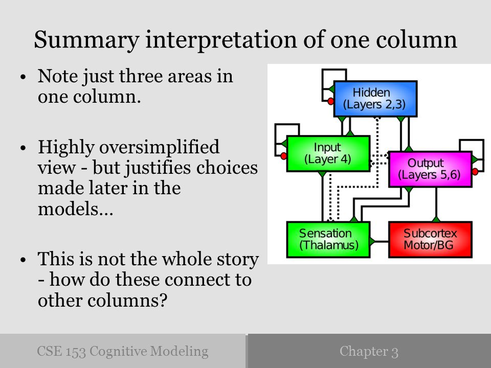 CSE 153 Cognitive ModelingChapter 3 Summary interpretation of one column Note just three areas in one column.