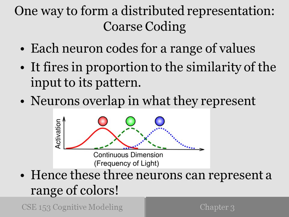 CSE 153 Cognitive ModelingChapter 3 One way to form a distributed representation: Coarse Coding Each neuron codes for a range of values It fires in proportion to the similarity of the input to its pattern.