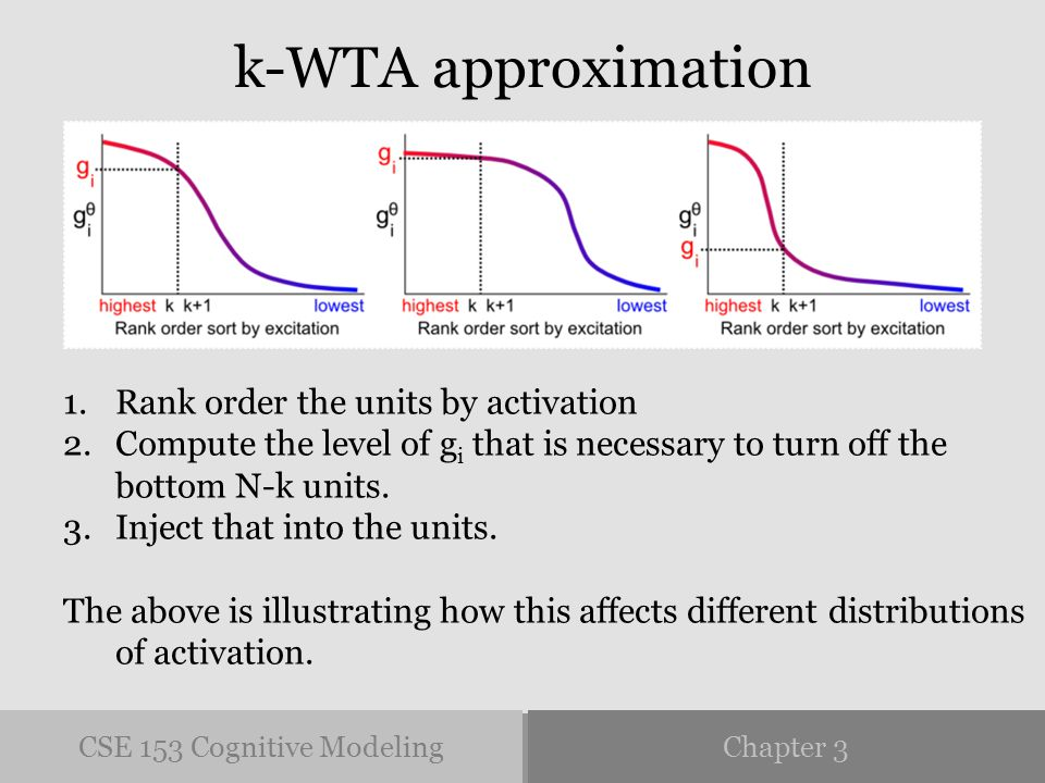 CSE 153 Cognitive ModelingChapter 3 k-WTA approximation 1.Rank order the units by activation 2.Compute the level of g i that is necessary to turn off the bottom N-k units.