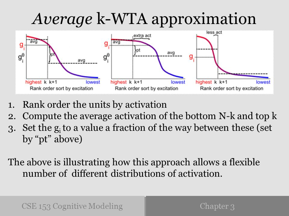 CSE 153 Cognitive ModelingChapter 3 Average k-WTA approximation 1.Rank order the units by activation 2.Compute the average activation of the bottom N-k and top k 3.Set the g i to a value a fraction of the way between these (set by pt above) The above is illustrating how this approach allows a flexible number of different distributions of activation.