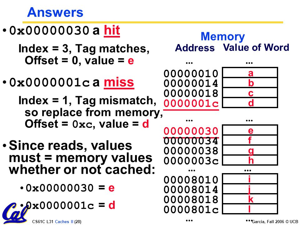 CS61C L31 Caches II (28) Garcia, Fall 2006 © UCB Answers 0x a hit Index = 3, Tag matches, Offset = 0, value = e 0x c a miss Index = 1, Tag mismatch, so replace from memory, Offset = 0xc, value = d Since reads, values must = memory values whether or not cached: 0x = e 0x c = d Address Value of Word Memory c a b c d...
