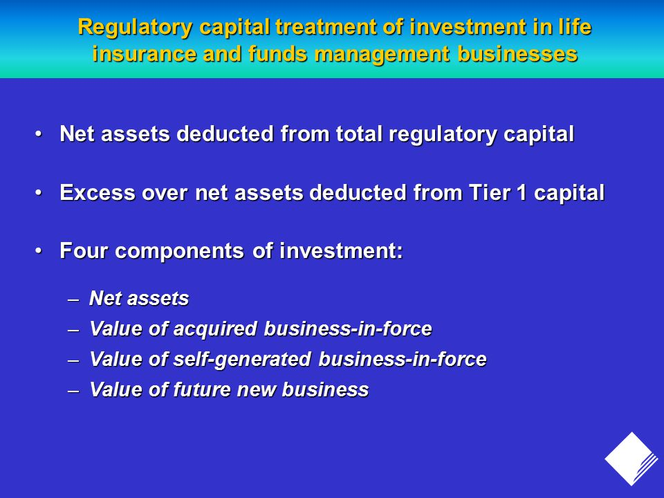 Regulatory capital treatment of investment in life insurance and funds management businesses Net assets deducted from total regulatory capitalNet assets deducted from total regulatory capital Excess over net assets deducted from Tier 1 capitalExcess over net assets deducted from Tier 1 capital Four components of investment:Four components of investment: –Net assets –Value of acquired business-in-force –Value of self-generated business-in-force –Value of future new business