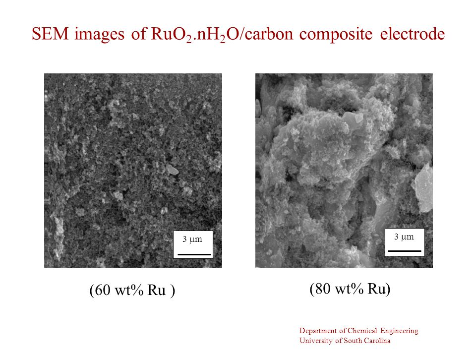 Department of Chemical Engineering University of South Carolina 3  m SEM images of RuO 2.nH 2 O/carbon composite electrode (60 wt% Ru ) (80 wt% Ru)