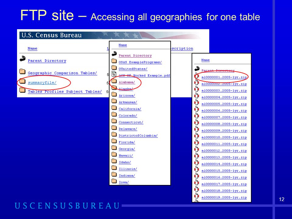 12 FTP site – Accessing all geographies for one table