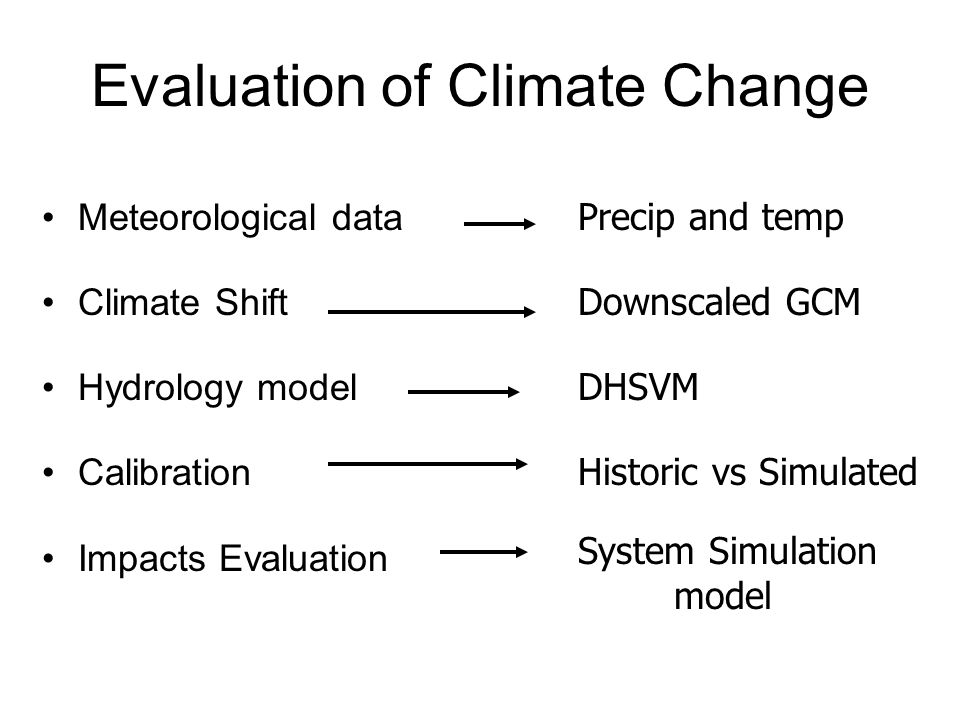 Evaluation of Climate Change Meteorological data Climate Shift Hydrology model Calibration Impacts Evaluation Precip and temp Downscaled GCM DHSVM Historic vs Simulated System Simulation model
