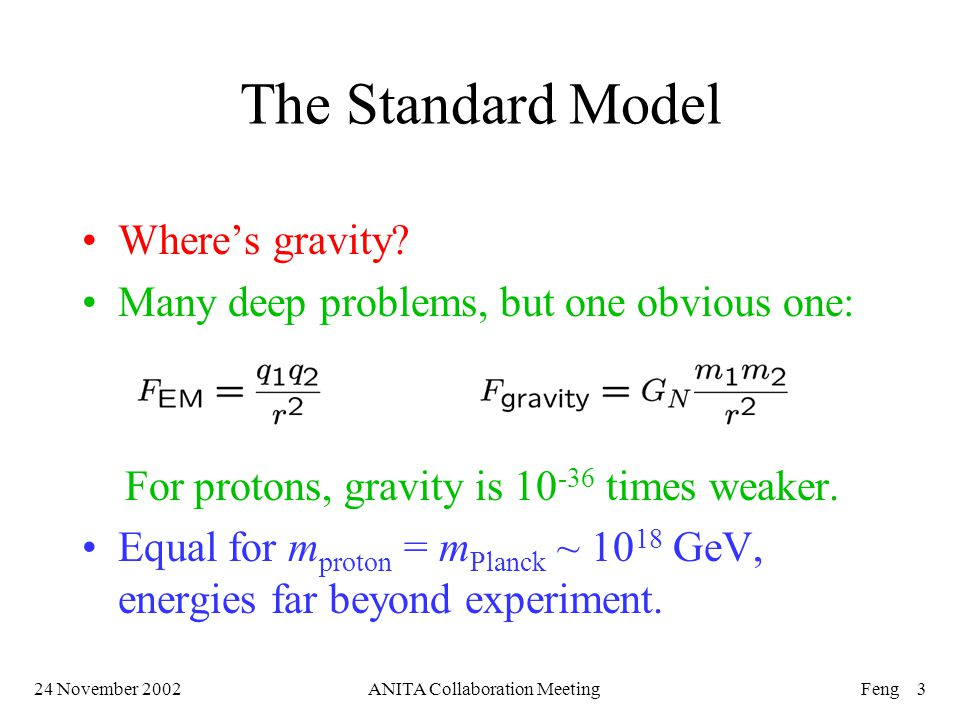 24 November 2002ANITA Collaboration MeetingFeng 3 The Standard Model Where's gravity.