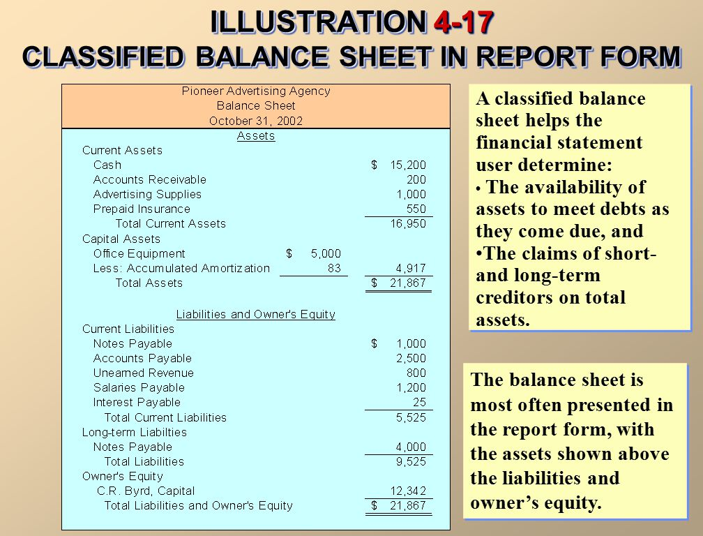 ILLUSTRATION 4 17 CLASSIFIED BALANCE SHEET IN REPORT FORM A Classified Balance  Sheet Helps The