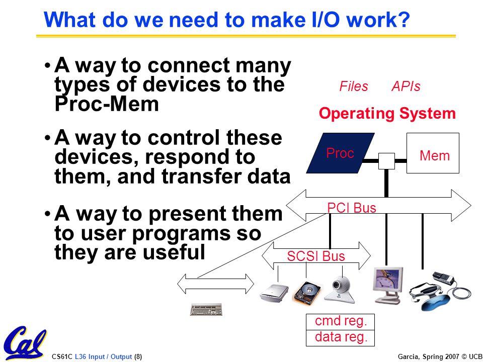 CS61C L36 Input / Output (8) Garcia, Spring 2007 © UCB What do we need to make I/O work.