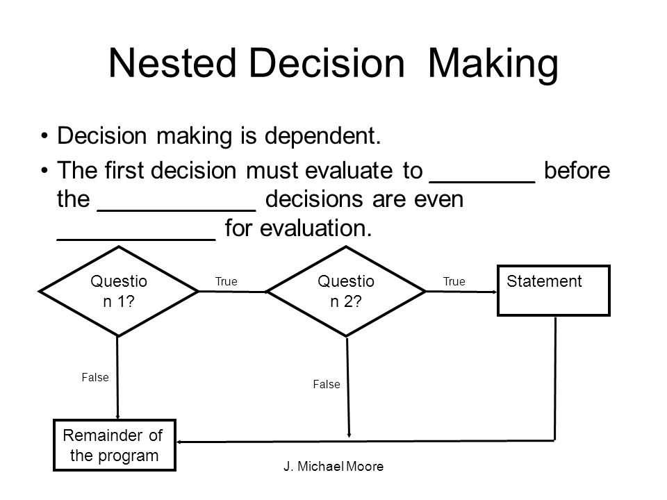 J. Michael Moore Nested Decision Making Decision making is dependent.
