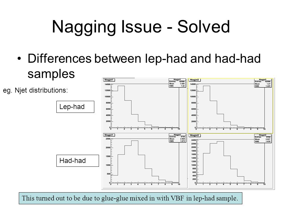 Nagging Issue - Solved Differences between lep-had and had-had samples eg.