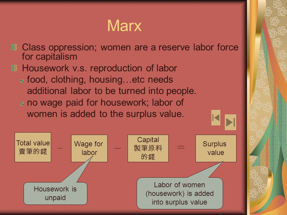 Marx Class oppression; women are a reserve labor force for capitalism Housework v.s.
