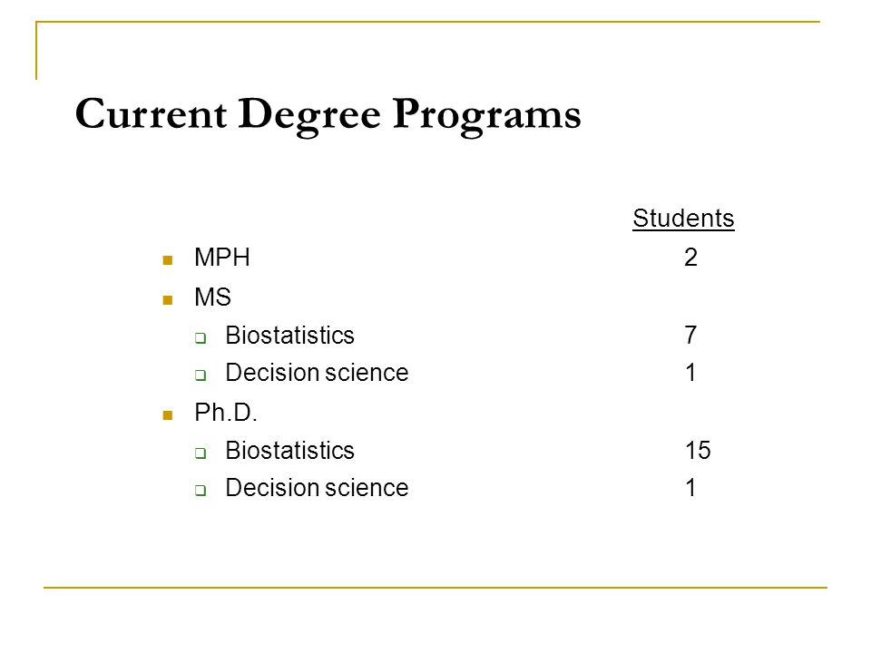Current Degree Programs Students MPH 2 MS  Biostatistics7  Decision science 1 Ph.D.