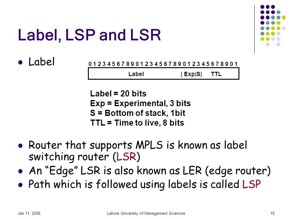 Jan 11, 2006Lahore University of Management Sciences15 Label, LSP and LSR Label Router that supports MPLS is known as label switching router (LSR) An Edge LSR is also known as LER (edge router) Path which is followed using labels is called LSP Label = 20 bits Exp = Experimental, 3 bits S = Bottom of stack, 1bit TTL = Time to live, 8 bits Label | Exp|S| TTL