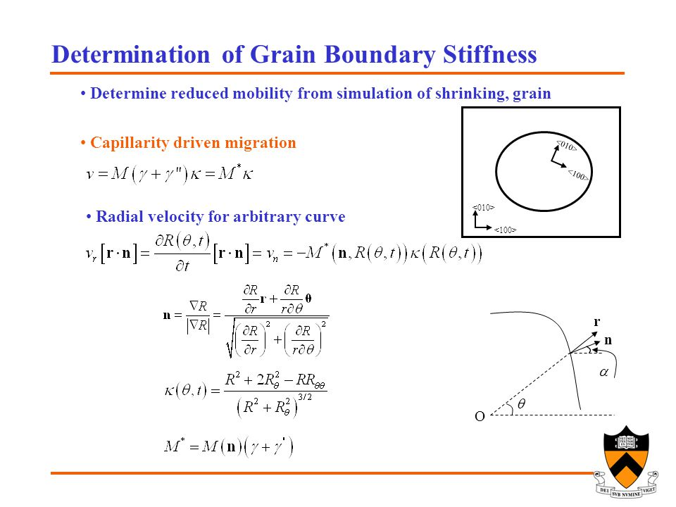 determination of grain boundary stiffness hao zhang 1, mikhail, Presentation templates