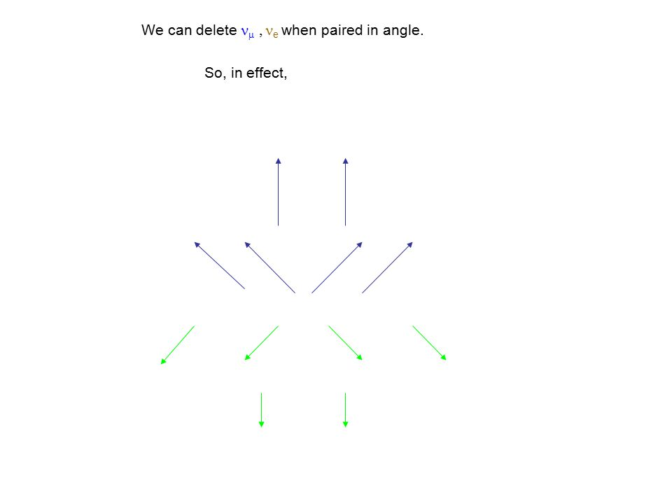 We can delete    e when paired in angle. So, in effect,