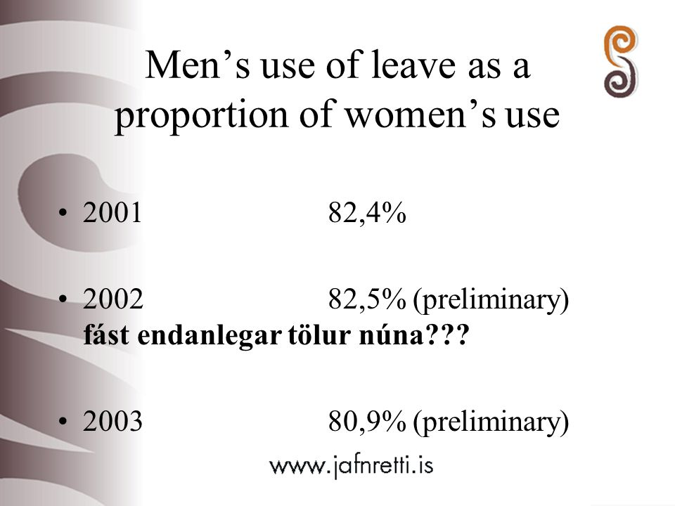 Men's use of leave as a proportion of women's use ,4% ,5% (preliminary) fást endanlegar tölur núna .