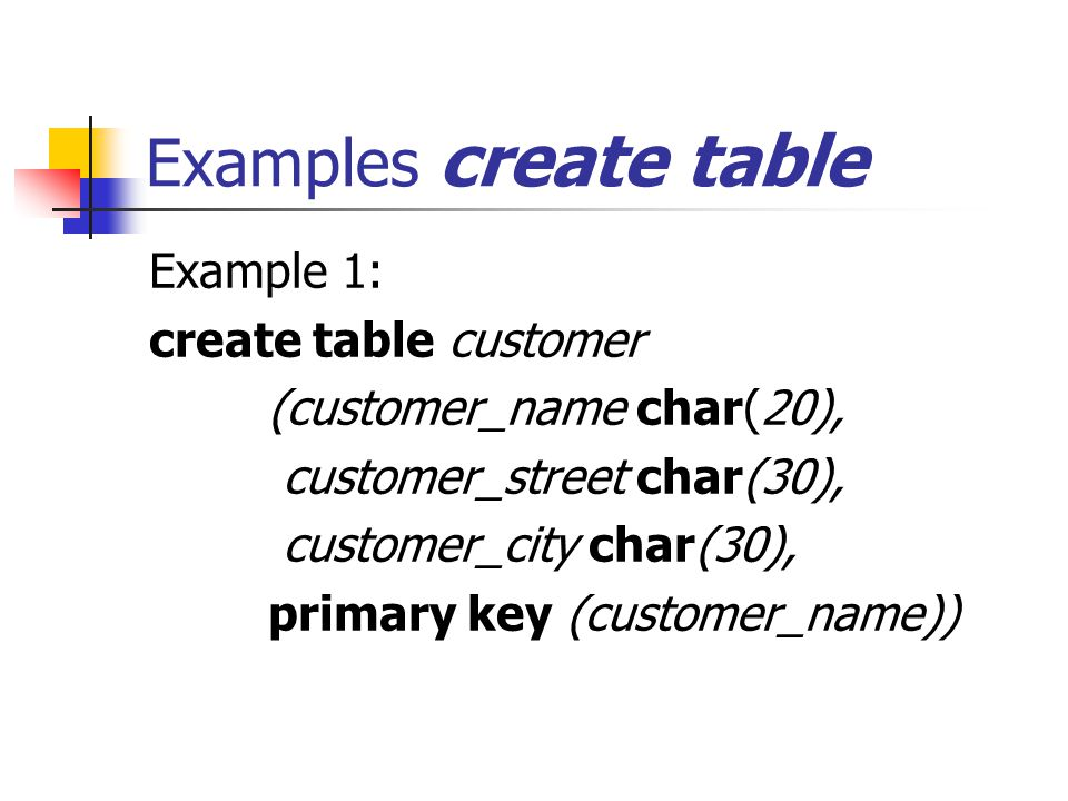 Examples create table Example 1: create table customer (customer_name char(20), customer_street char(30), customer_city char(30), primary key (customer_name))