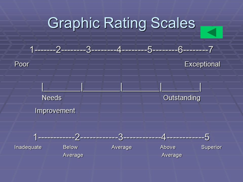Graphic Rating Scales PoorExceptional |_______|_______|_______|_______| Needs Outstanding Improvement Improvement InadequateBelowAverageAbove Superior Average Average