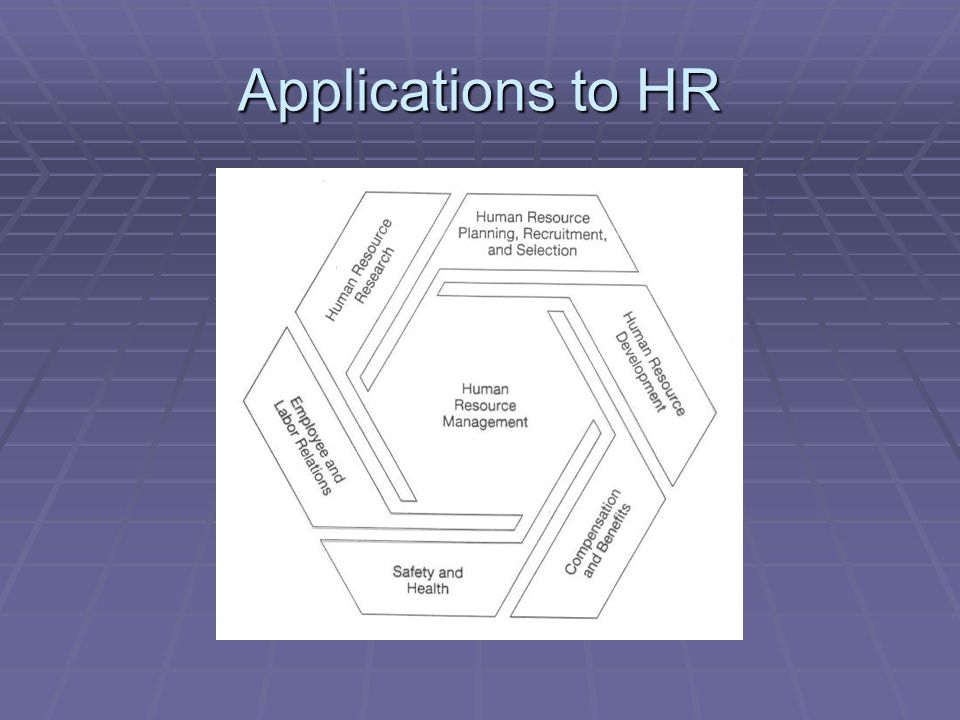 Applications to HR