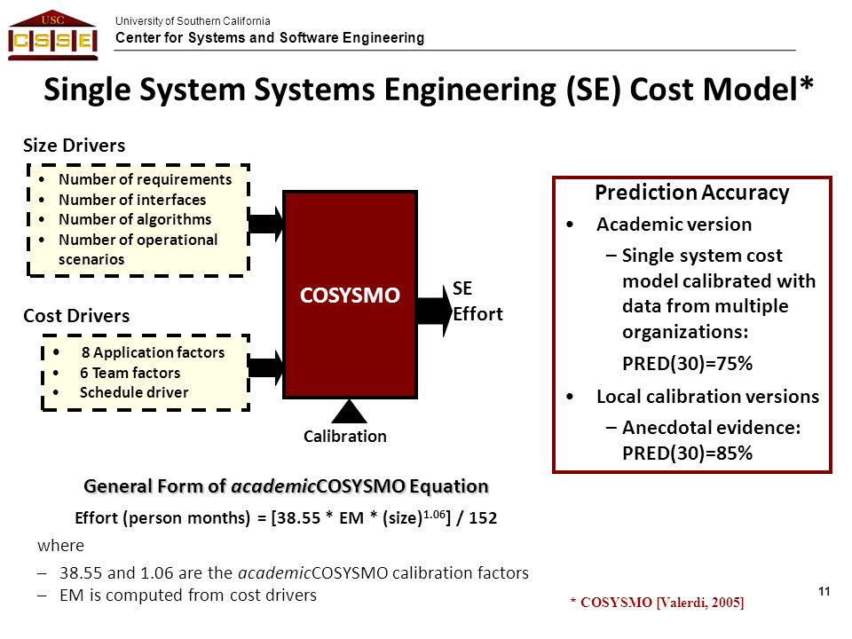 University of Southern California Center for Systems and Software Engineering 11 Size Drivers Cost Drivers SE Effort Calibration Number of requirements Number of interfaces Number of algorithms Number of operational scenarios 8 Application factors 6 Team factors Schedule driver COSYSMO Single System Systems Engineering (SE) Cost Model* Prediction Accuracy Academic version –Single system cost model calibrated with data from multiple organizations: PRED(30)=75% Local calibration versions –Anecdotal evidence: PRED(30)=85% * COSYSMO [Valerdi, 2005] General Form of academicCOSYSMO Equation Effort (person months) = [38.55 * EM * (size) 1.06 ] / 152 where – 38.55 and 1.06 are the academicCOSYSMO calibration factors – EM is computed from cost drivers