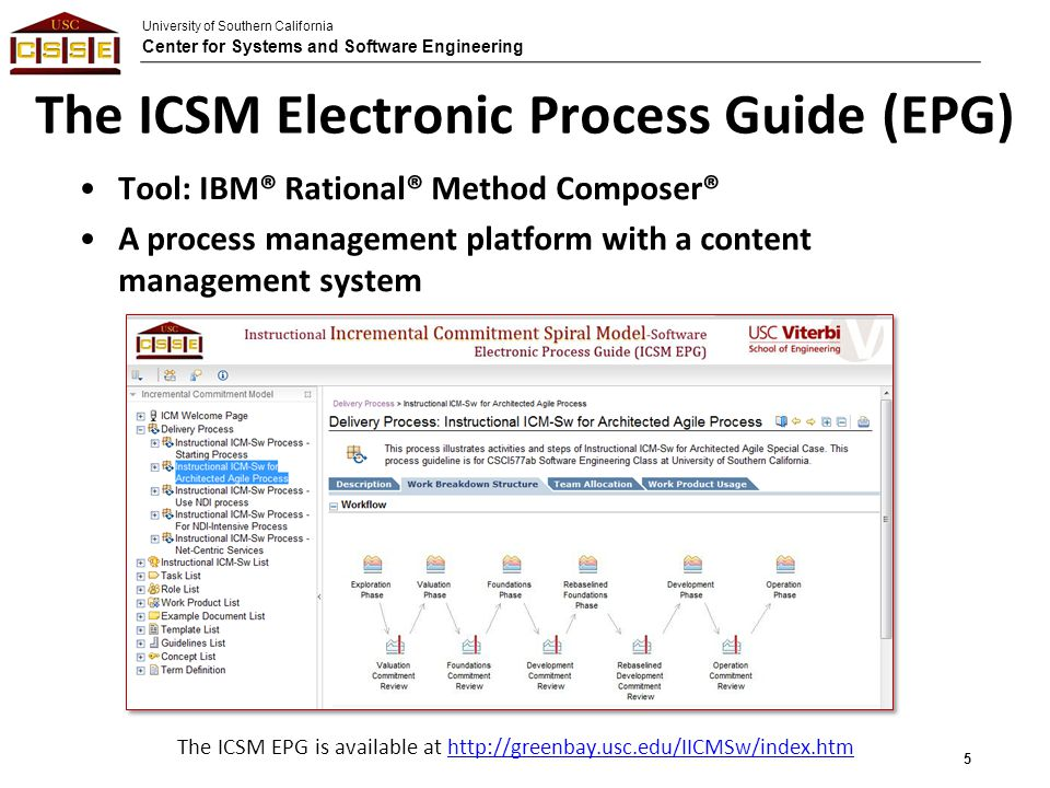 University of Southern California Center for Systems and Software Engineering The ICSM Electronic Process Guide (EPG) Tool: IBM® Rational® Method Composer® A process management platform with a content management system 5 The ICSM EPG is available at http://greenbay.usc.edu/IICMSw/index.htmhttp://greenbay.usc.edu/IICMSw/index.htm