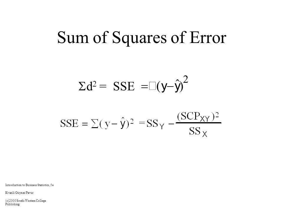 Sum of Squares of Error  d 2 = SSE  ( y  ˆ y ) 2 Introduction to Business Statistics, 5e Kvanli/Guynes/Pavur (c)2000 South-Western College Publishing