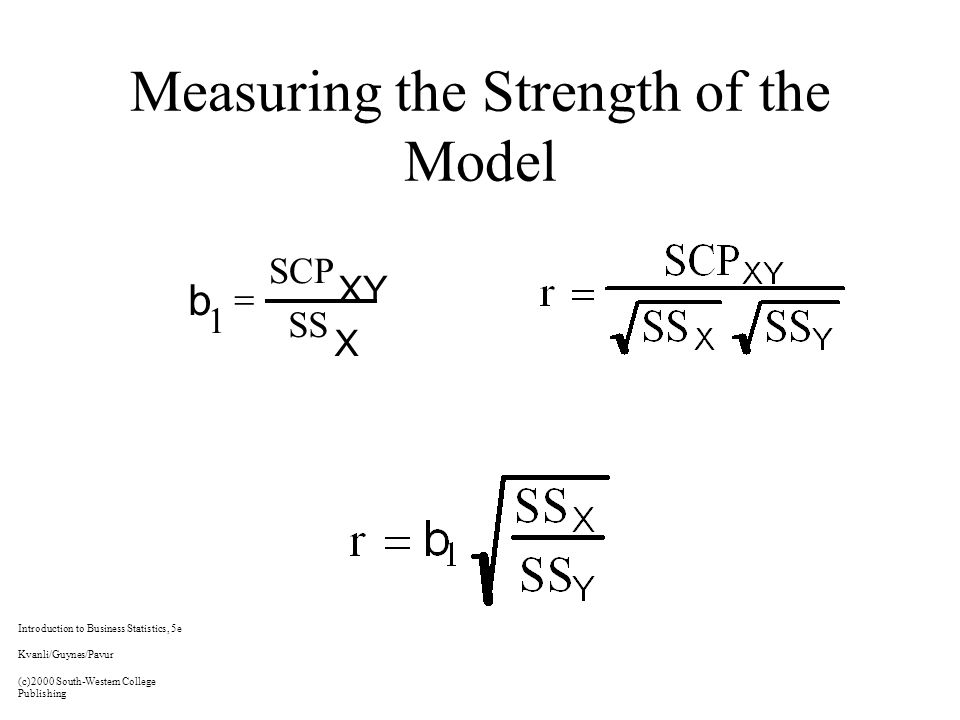 Measuring the Strength of the Model b 1  SCP XY SS X Introduction to Business Statistics, 5e Kvanli/Guynes/Pavur (c)2000 South-Western College Publishing