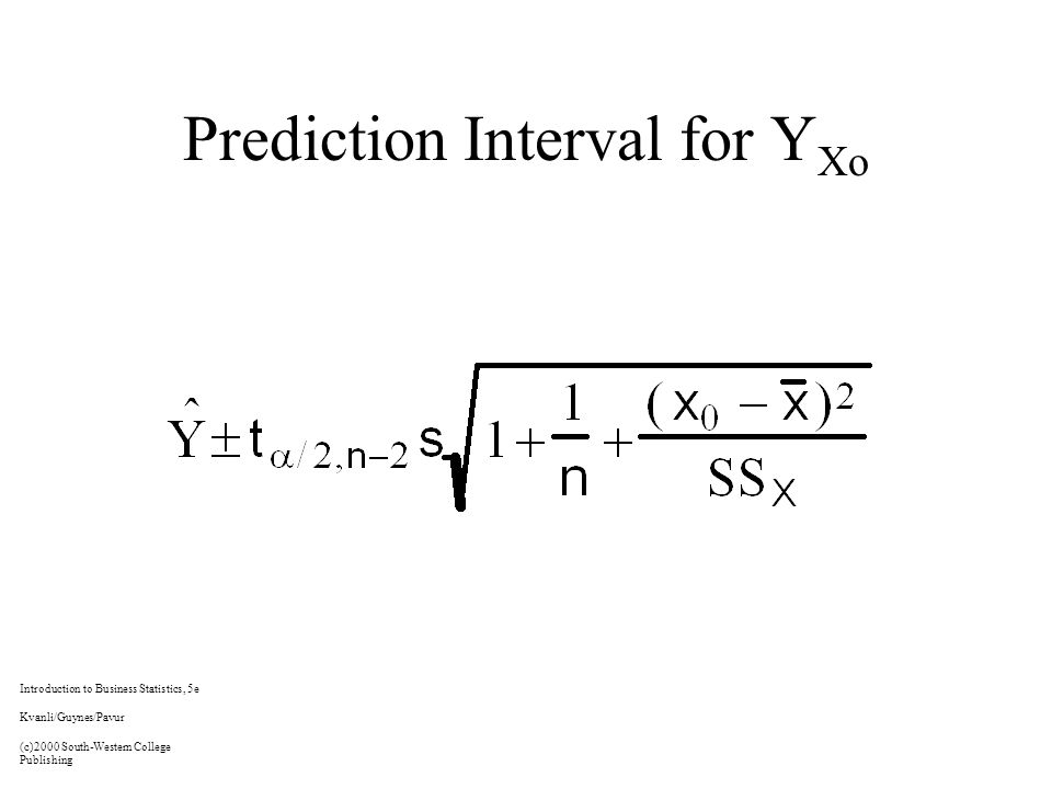Prediction Interval for Y Xo Introduction to Business Statistics, 5e Kvanli/Guynes/Pavur (c)2000 South-Western College Publishing