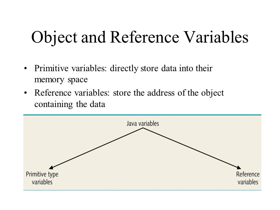 Object and Reference Variables Primitive variables: directly store data into their memory space Reference variables: store the address of the object containing the data
