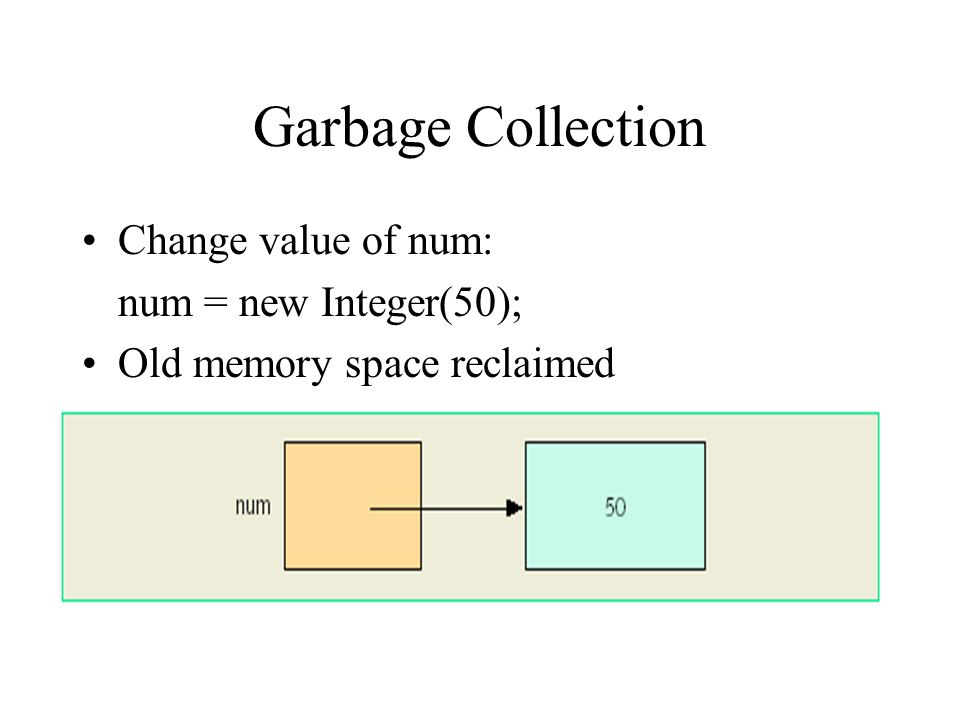 Garbage Collection Change value of num: num = new Integer(50); Old memory space reclaimed