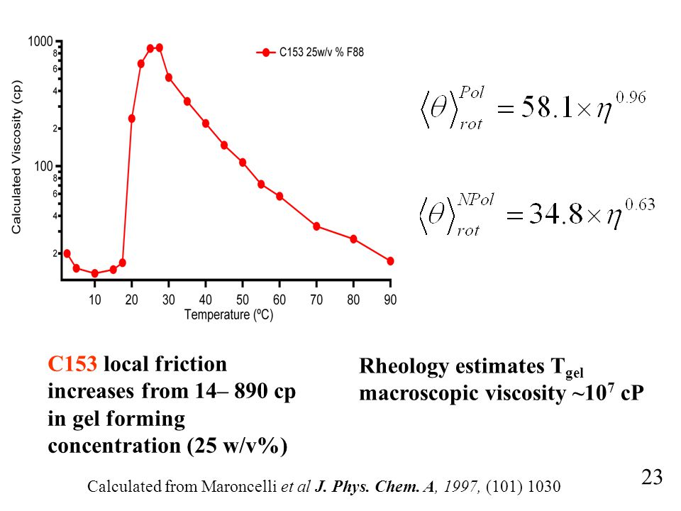 C153 local friction increases from 14– 890 cp in gel forming concentration (25 w/v%) Rheology estimates T gel macroscopic viscosity ~10 7 cP Calculated from Maroncelli et al J.