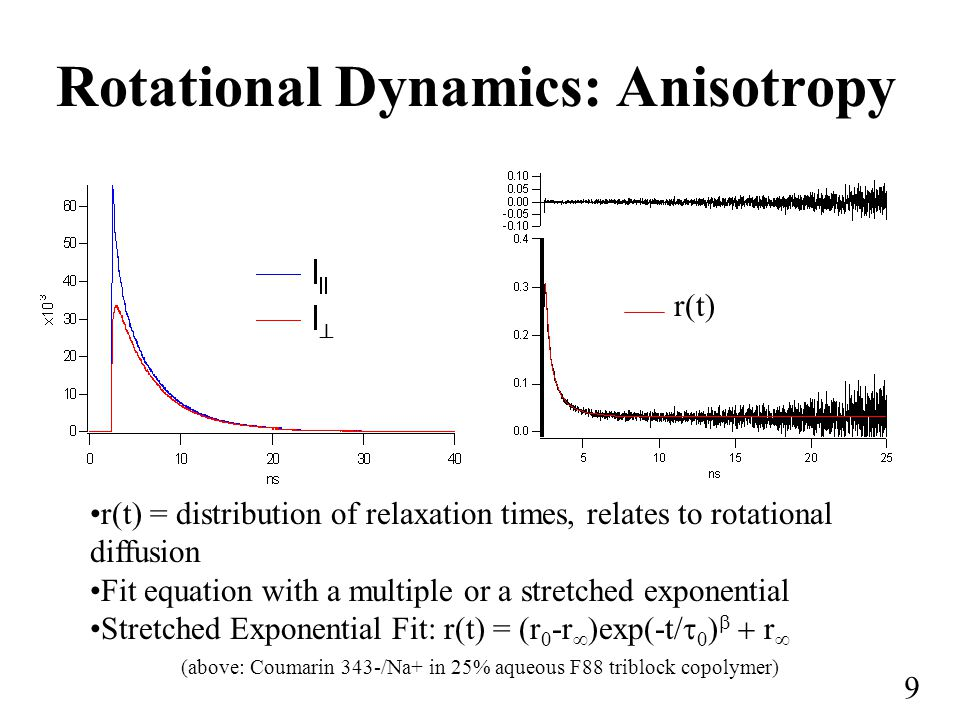 Rotational Dynamics: Anisotropy r(t) = distribution of relaxation times, relates to rotational diffusion Fit equation with a multiple or a stretched exponential Stretched Exponential Fit: r(t) = (r 0 -r  )exp(-t/  0 )   r  (above: Coumarin 343-/Na+ in 25% aqueous F88 triblock copolymer) r(t)  9