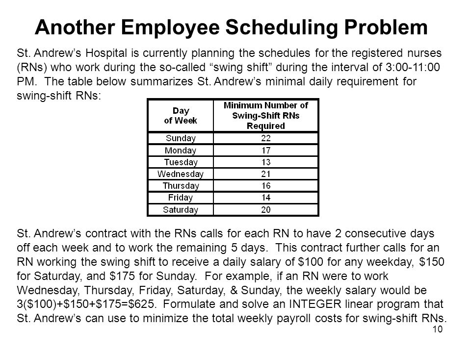 10 Another Employee Scheduling Problem St.