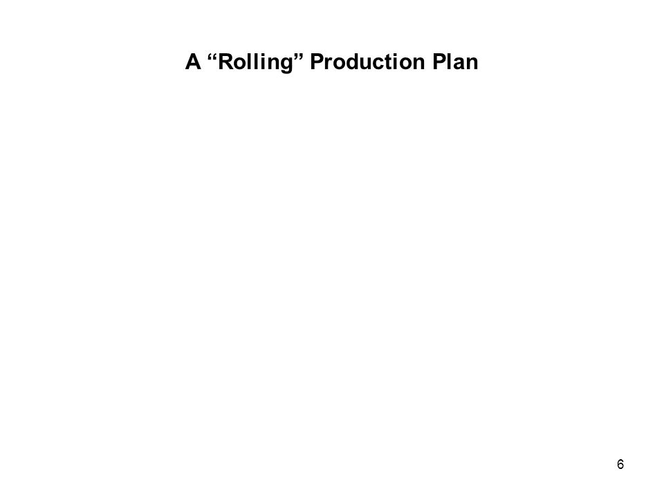 6 A Rolling Production Plan