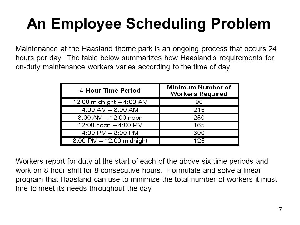 7 An Employee Scheduling Problem Maintenance at the Haasland theme park is an ongoing process that occurs 24 hours per day.