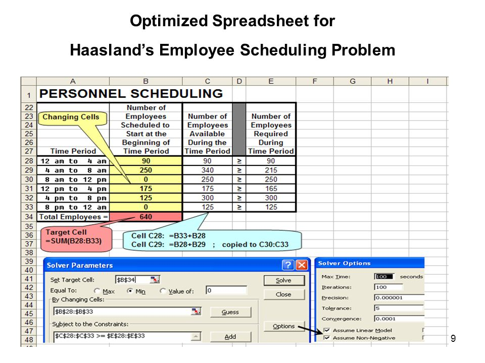 9 Optimized Spreadsheet for Haasland's Employee Scheduling Problem