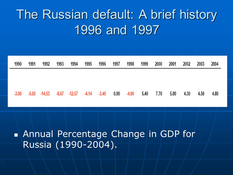 russian default 1998 The yield on ten year bonds is in excess of 165 percent compared to 102 percent during the last week in november 2014 while these levels are high, they are nothing compared to what happened during the russian crisis of 1998 and you will see.
