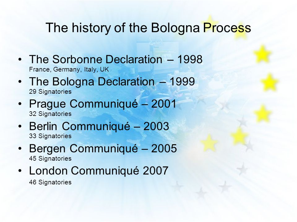 The history of the Bologna Process The Sorbonne Declaration – 1998 France, Germany, Italy, UK The Bologna Declaration – Signatories Prague Communiqué – Signatories Berlin Communiqué – Signatories Bergen Communiqué – Signatories London Communiqué Signatories