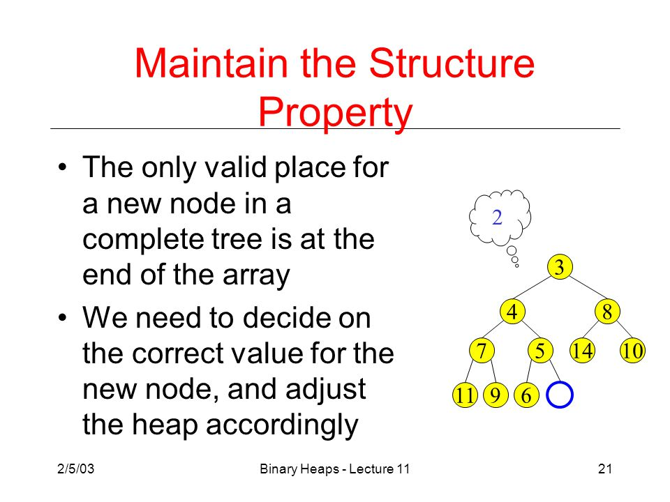 2/5/03Binary Heaps - Lecture 1121 Maintain the Structure Property The only valid place for a new node in a complete tree is at the end of the array We need to decide on the correct value for the new node, and adjust the heap accordingly