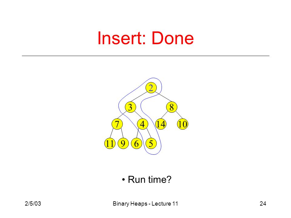 2/5/03Binary Heaps - Lecture 1124 Insert: Done Run time