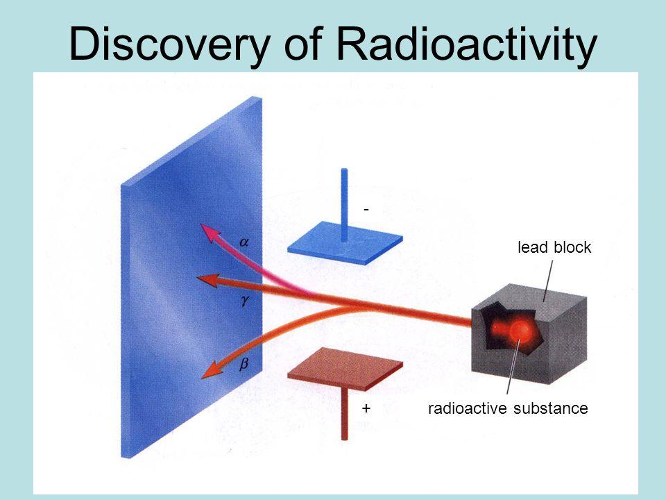 lead block Discovery of Radioactivity radioactive substance+ -