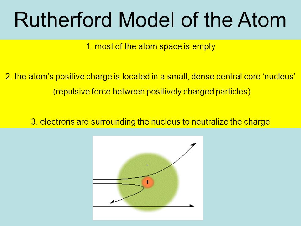 Rutherford Model of the Atom 1. most of the atom space is empty 2.