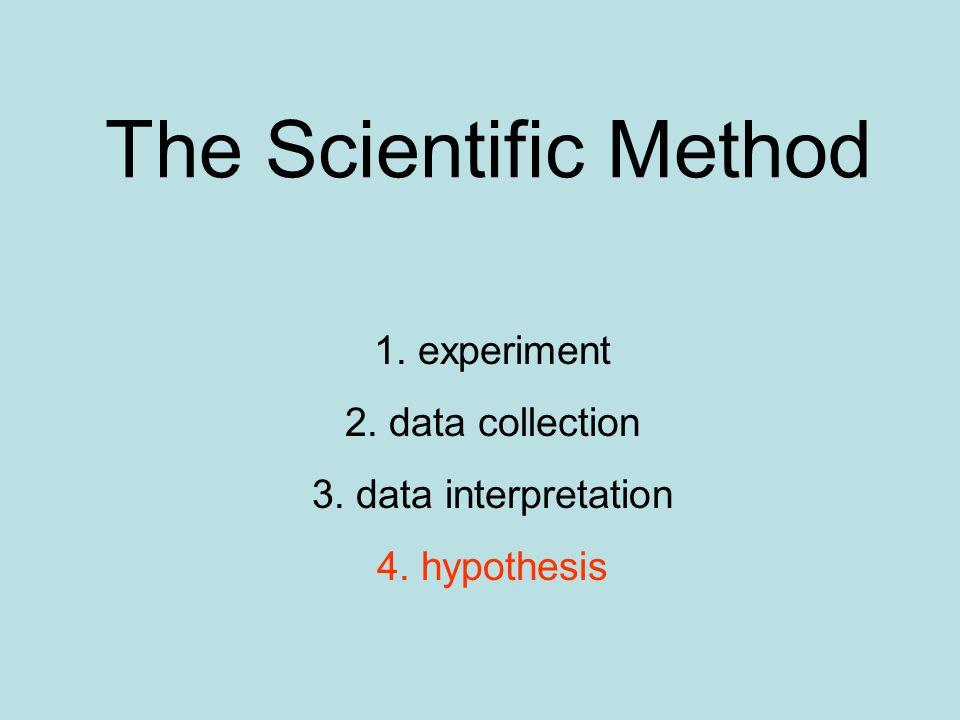 1. experiment 2. data collection 3. data interpretation 4. hypothesis The Scientific Method
